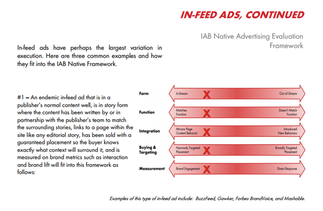 in-feed_ads_2014